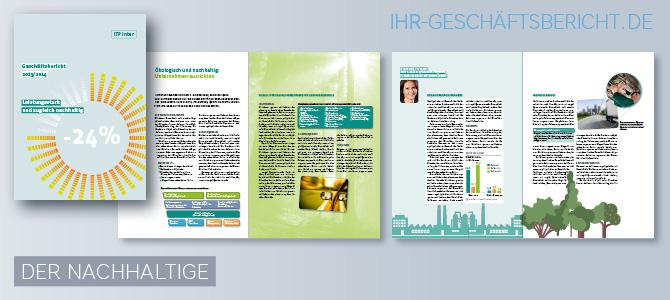 Abbildungen von einem Nachhaltigsberichte bzw. CSR-Bericht
