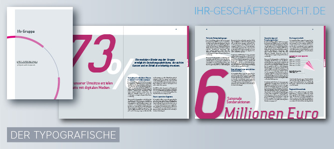 Mustervorlage eines Geschäftsberichts mit Schwerpunkt auf eine ansprechende Typografie