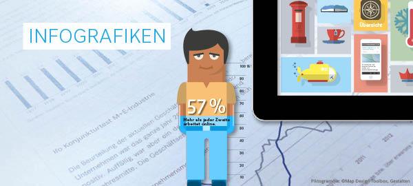 Infografiken und Diagramme helfen in Jahres- und Geschäftsberichten wesentliche Informationen schnell erfassbar zu vermitteln.